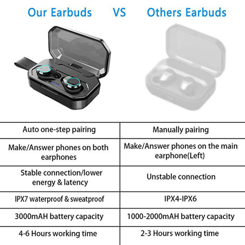 earbud-headphones X6 TWS Bluetooth 5.0 Earbuds 3000mAh Support Charging for Phones About 4 Hours Working Time-Black X6 TWS Bluetooth 5.0 Earbuds 3000mAh Support Charging for Phones About 4 Hours Working Time Black 4