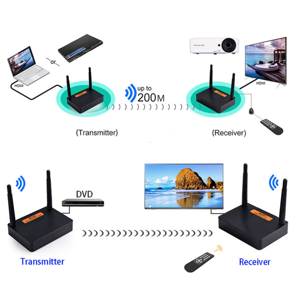 adapters Measy FHD676 Wireless HDMI Extender 1080P 3D HDMI1.4 up to 200M/660FT Measy FHD676 Wireless HDMI Extender 6