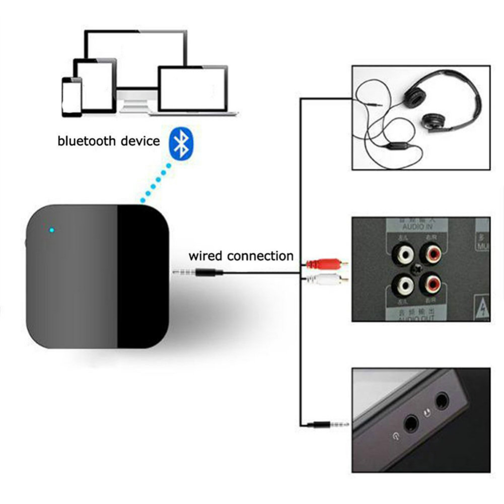 earbud-headphones L8 Bluetooth Earphone Separate Design for Host and Headset 150mAh Battery with Wired Earphone-Black L8 Wireless Earphone Black 5